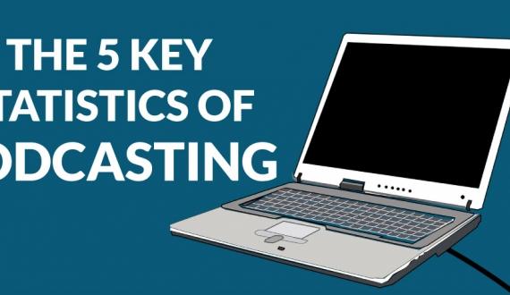 The 5 Key Statistics of Podcasting